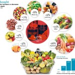 how-many-servings-fruits-and-vegetables-for-health