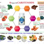 super-lutein-six-types-of-carotenoids